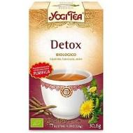 Detox - YOGI TEA